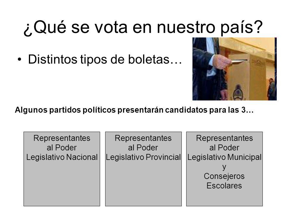 ¿Qué se vota en nuestro país? Distintos tipos de boletas… Algunos partidos políticos presentarán candidatos para las 3… Representantes al Poder Legisl