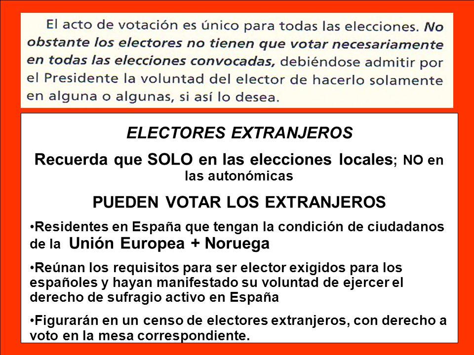 ELECTORES EXTRANJEROS Recuerda que SOLO en las elecciones locales ; NO en las autonómicas PUEDEN VOTAR LOS EXTRANJEROS Residentes en España que tengan la condición de ciudadanos de la Unión Europea + Noruega Reúnan los requisitos para ser elector exigidos para los españoles y hayan manifestado su voluntad de ejercer el derecho de sufragio activo en España Figurarán en un censo de electores extranjeros, con derecho a voto en la mesa correspondiente.