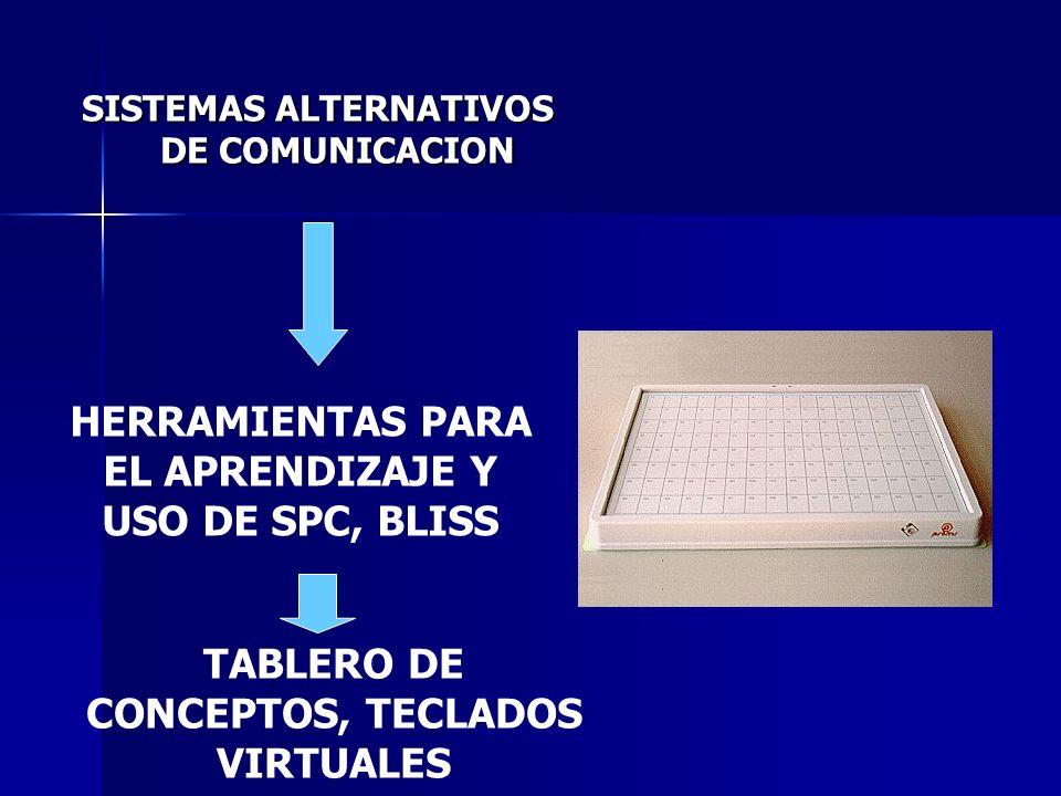 SISTEMAS ALTERNATIVOS DE COMUNICACION HERRAMIENTAS PARA EL APRENDIZAJE Y USO DE SPC, BLISS TABLERO DE CONCEPTOS, TECLADOS VIRTUALES