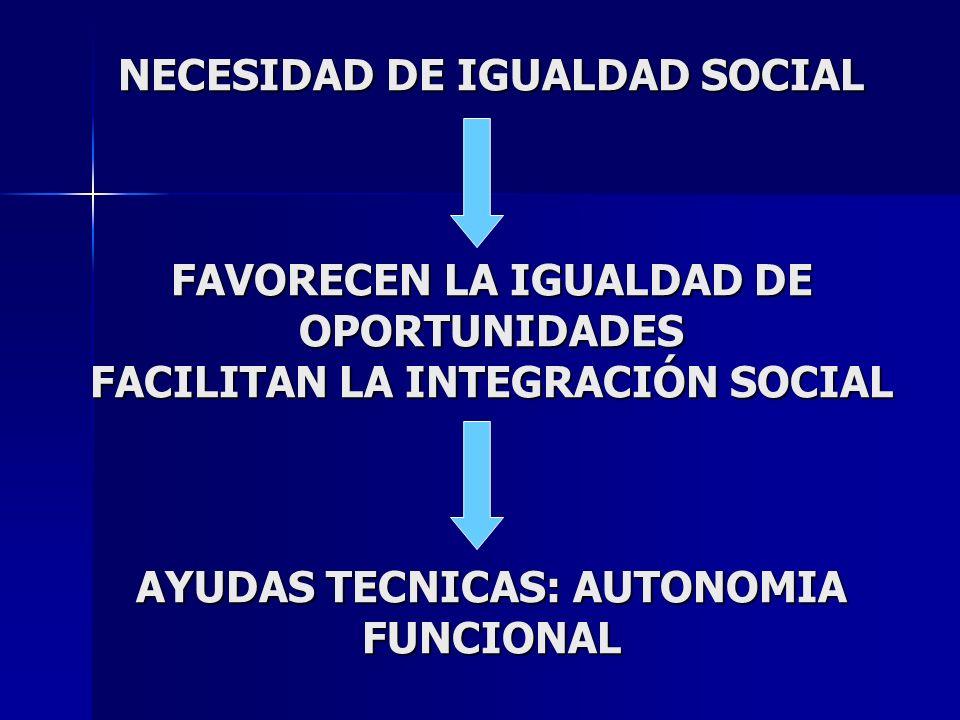 NECESIDAD DE IGUALDAD SOCIAL FAVORECEN LA IGUALDAD DE OPORTUNIDADES FACILITAN LA INTEGRACIÓN SOCIAL AYUDAS TECNICAS: AUTONOMIA FUNCIONAL
