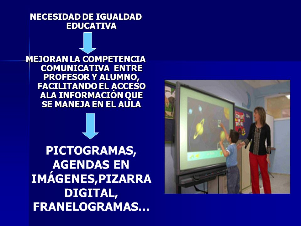 NECESIDAD DE IGUALDAD EDUCATIVA MEJORAN LA COMPETENCIA COMUNICATIVA ENTRE PROFESOR Y ALUMNO, FACILITANDO EL ACCESO ALA INFORMACIÓN QUE SE MANEJA EN EL AULA PICTOGRAMAS, AGENDAS EN IMÁGENES,PIZARRA DIGITAL, FRANELOGRAMAS…
