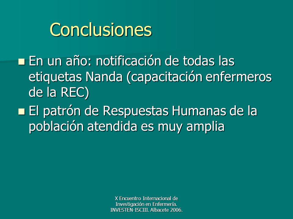 Conclusiones En un año: notificación de todas las etiquetas Nanda (capacitación enfermeros de la REC) En un año: notificación de todas las etiquetas N