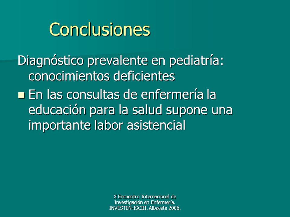 X Encuentro Internacional de Investigación en Enfermería. INVESTEN-ISCIII. Albacete 2006. Conclusiones Diagnóstico prevalente en pediatría: conocimien