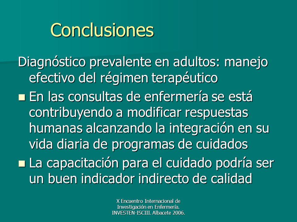 X Encuentro Internacional de Investigación en Enfermería. INVESTEN-ISCIII. Albacete 2006. Conclusiones Diagnóstico prevalente en adultos: manejo efect