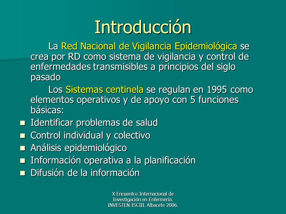 X Encuentro Internacional de Investigación en Enfermería. INVESTEN-ISCIII. Albacete 2006. Introducción La Red Nacional de Vigilancia Epidemiológica se
