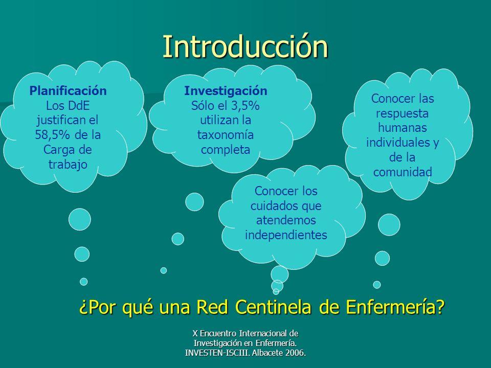X Encuentro Internacional de Investigación en Enfermería. INVESTEN-ISCIII. Albacete 2006. Introducción ¿Por qué una Red Centinela de Enfermería? Plani