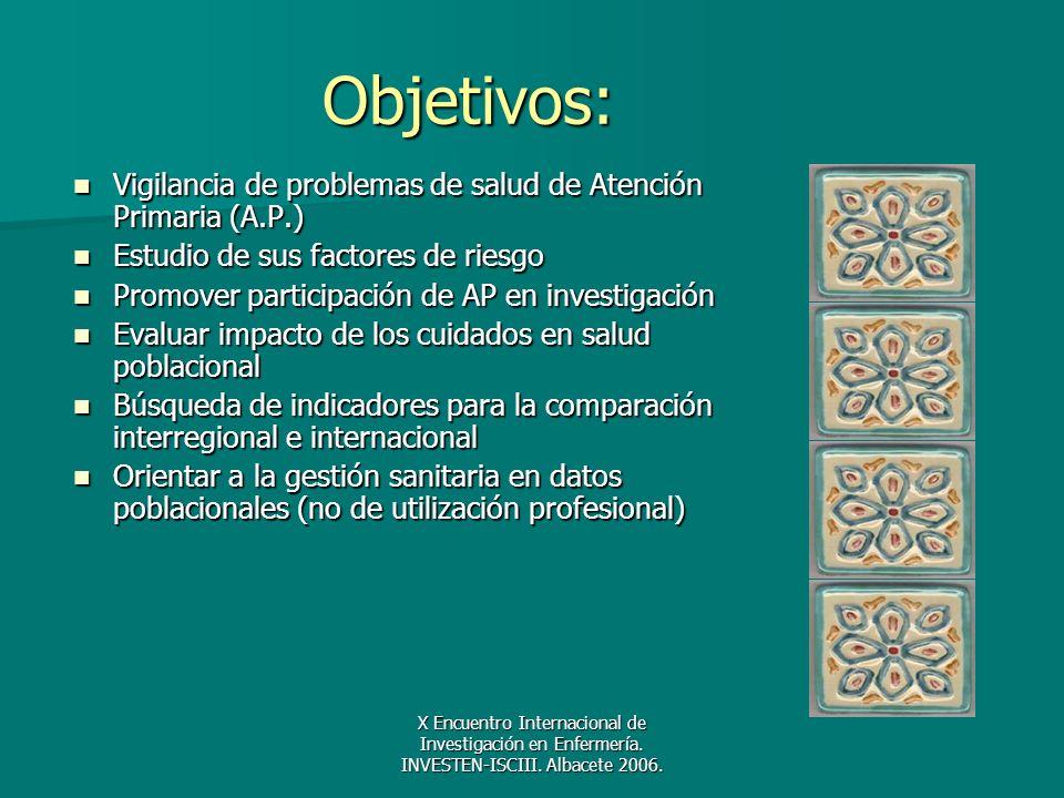 X Encuentro Internacional de Investigación en Enfermería. INVESTEN-ISCIII. Albacete 2006. Objetivos: Vigilancia de problemas de salud de Atención Prim