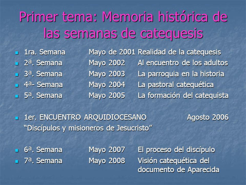 Primer tema: Memoria histórica de las semanas de catequesis 1ra.