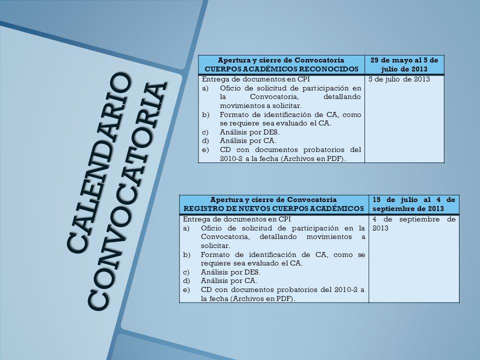 CALENDARIO CONVOCATORIA Apertura y cierre de Convocatoria CUERPOS ACADÉMICOS RECONOCIDOS 29 de mayo al 5 de julio de 2013 Entrega de documentos en CPI a)Oficio de solicitud de participación en la Convocatoria, detallando movimientos a solicitar.