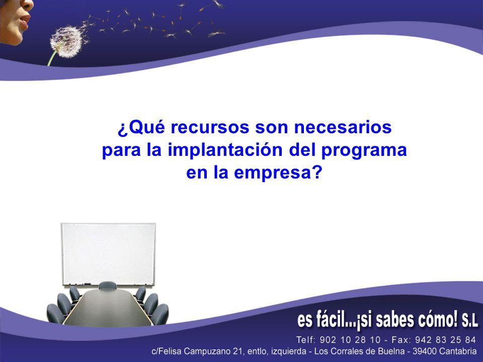 ¿Qué recursos son necesarios para la implantación del programa en la empresa