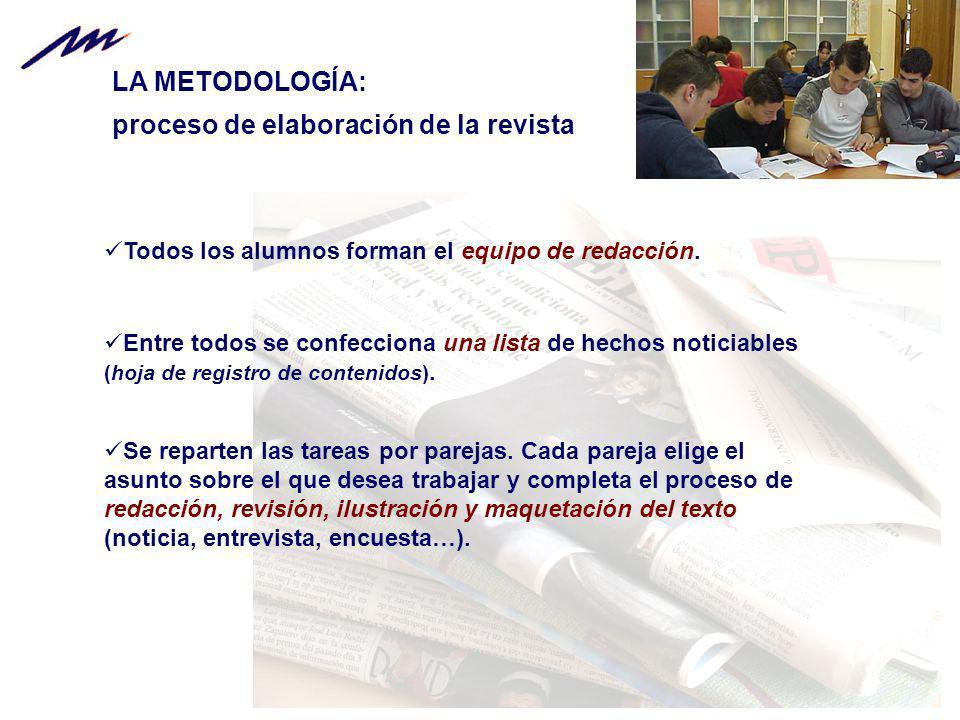 LA METODOLOGÍA: proceso de elaboración de la revista Todos los alumnos forman el equipo de redacción. Entre todos se confecciona una lista de hechos n