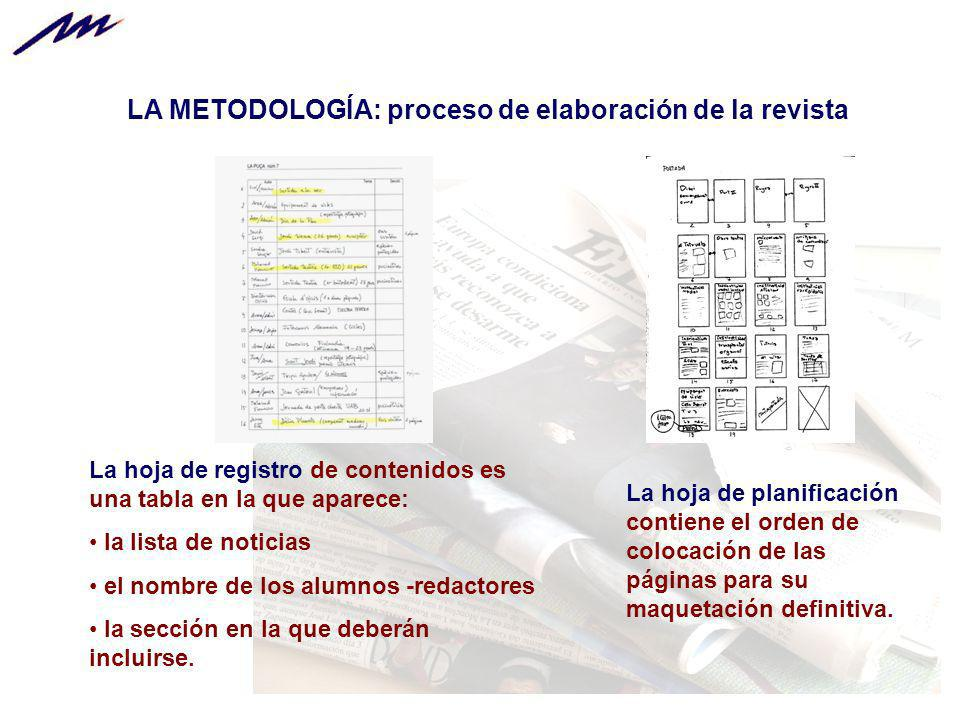 LA METODOLOGÍA: proceso de elaboración de la revista La hoja de registro de contenidos es una tabla en la que aparece: la lista de noticias el nombre