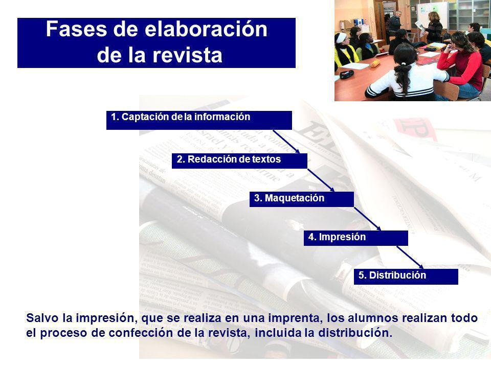 Fases de elaboración de la revista 1. Captación de la información 2. Redacción de textos 3. Maquetación 4. Impresión 5. Distribución Salvo la impresió