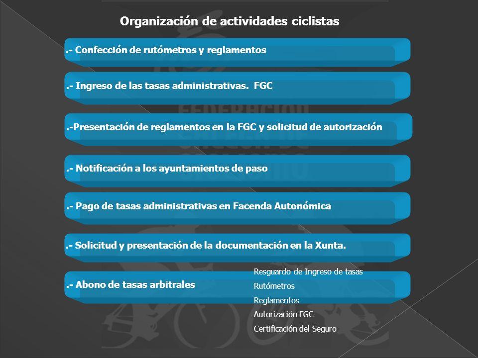 .- Solicitud y presentación de la documentación en la Xunta..- Pago de tasas administrativas en Facenda Autonómica.-Presentación de reglamentos en la