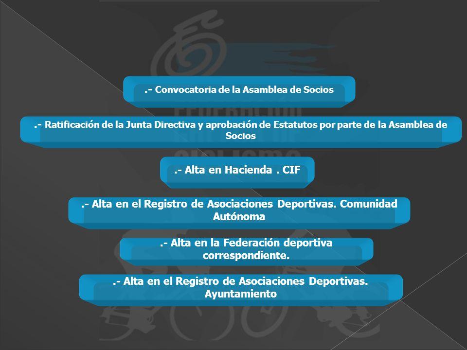 .- Alta en la Federación deportiva correspondiente..- Alta en el Registro de Asociaciones Deportivas. Comunidad Autónoma.- Ratificación de la Junta Di