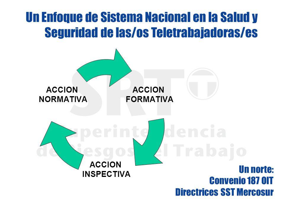 ACCION FORMATIVA ACCION INSPECTIVA ACCION NORMATIVA Un Enfoque de Sistema Nacional en la Salud y Seguridad de las/os Teletrabajadoras/es Un norte: Convenio 187 OIT Directrices SST Mercosur