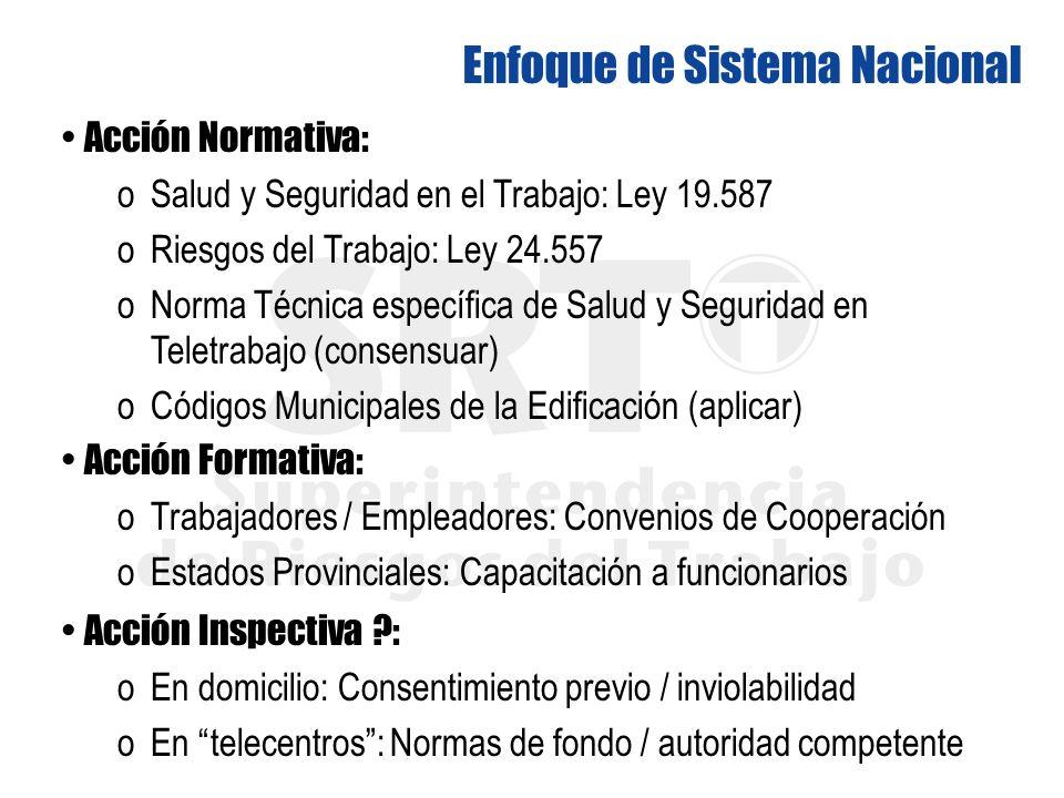 Acción Normativa: oSalud y Seguridad en el Trabajo: Ley 19.587 oRiesgos del Trabajo: Ley 24.557 oNorma Técnica específica de Salud y Seguridad en Teletrabajo (consensuar) oCódigos Municipales de la Edificación (aplicar) Acción Formativa: oTrabajadores / Empleadores: Convenios de Cooperación oEstados Provinciales: Capacitación a funcionarios Acción Inspectiva ?: oEn domicilio: Consentimiento previo / inviolabilidad oEn telecentros: Normas de fondo / autoridad competente Enfoque de Sistema Nacional