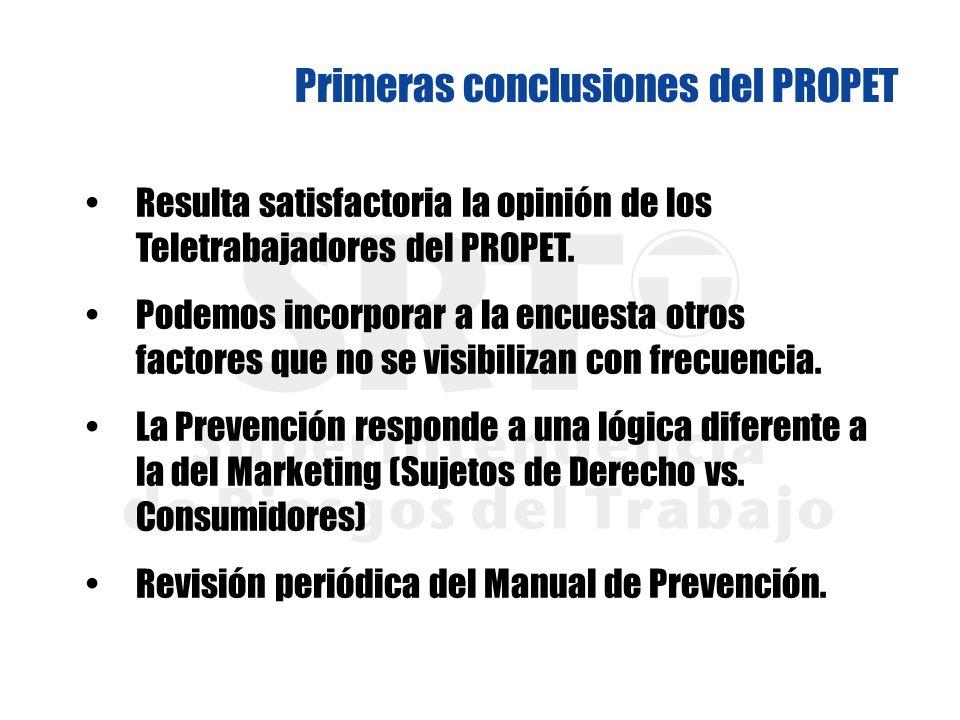 Primeras conclusiones del PROPET Resulta satisfactoria la opinión de los Teletrabajadores del PROPET. Podemos incorporar a la encuesta otros factores