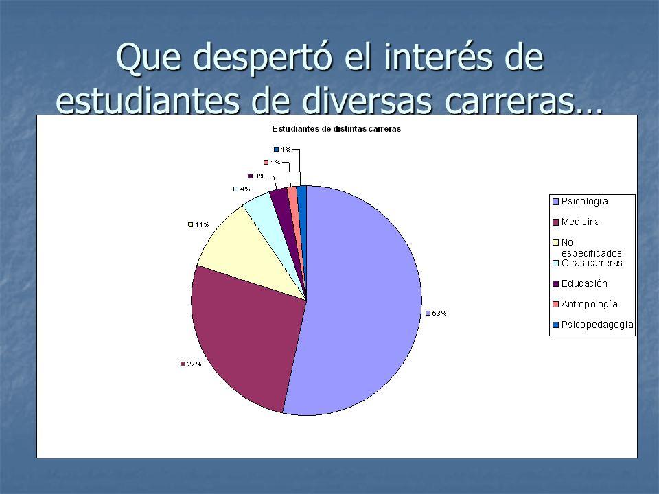 Que despertó el interés de estudiantes de diversas carreras…