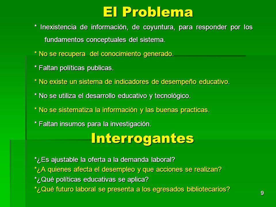 El Problema * Inexistencia de información, de coyuntura, para responder por los fundamentos conceptuales del sistema. * No se recupera del conocimient