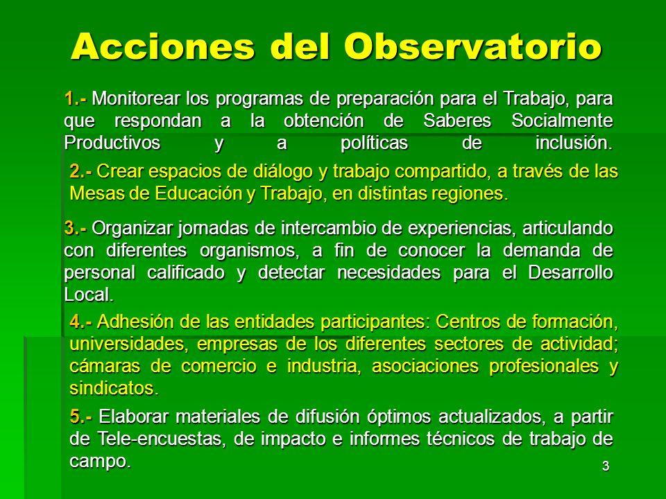 Acciones del Observatorio Acciones del Observatorio 2.- Crear espacios de diálogo y trabajo compartido, a través de las Mesas de Educación y Trabajo,