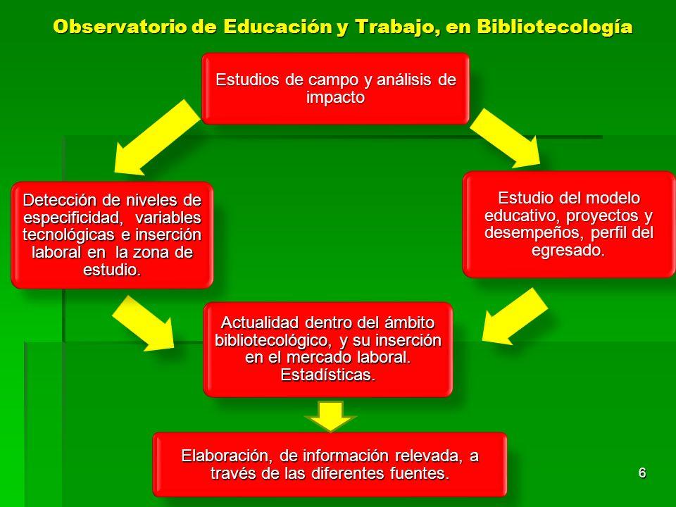 Observatorio de Educación y Trabajo, en Bibliotecología 6 Estudios de campo y análisis de impacto Estudio del modelo educativo, proyectos y desempeños