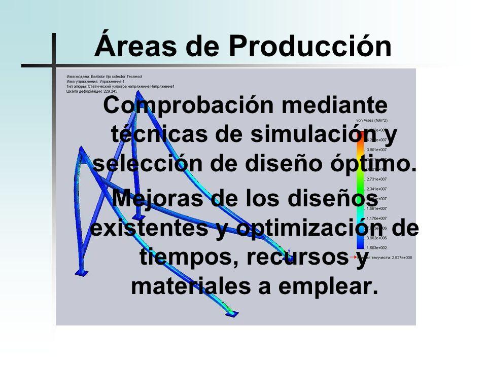 Áreas de Producción Comprobación mediante técnicas de simulación y selección de diseño óptimo. Mejoras de los diseños existentes y optimización de tie