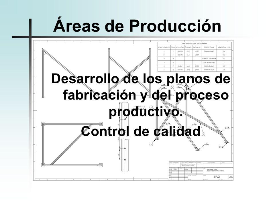 Áreas de Producción Desarrollo de los planos de fabricación y del proceso productivo. Control de calidad