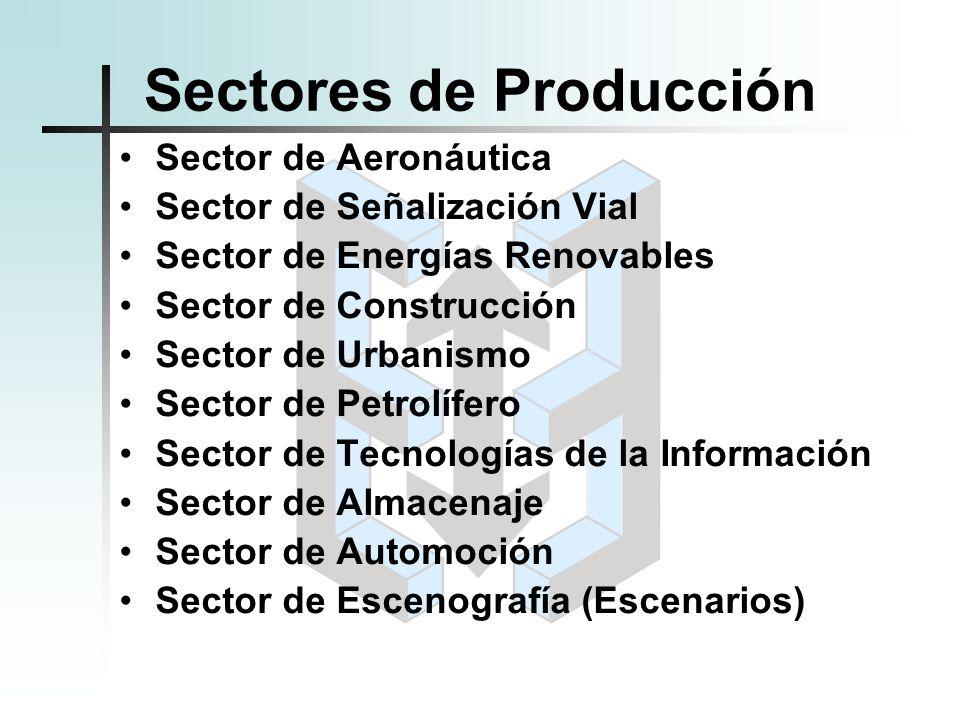 Sectores de Producción Sector de Aeronáutica Sector de Señalización Vial Sector de Energías Renovables Sector de Construcción Sector de Urbanismo Sect
