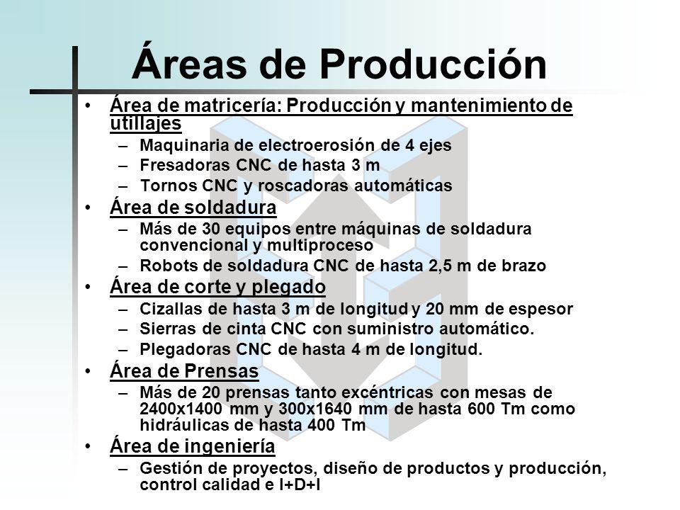 Áreas de Producción Área de matricería: Producción y mantenimiento de utillajes –Maquinaria de electroerosión de 4 ejes –Fresadoras CNC de hasta 3 m –
