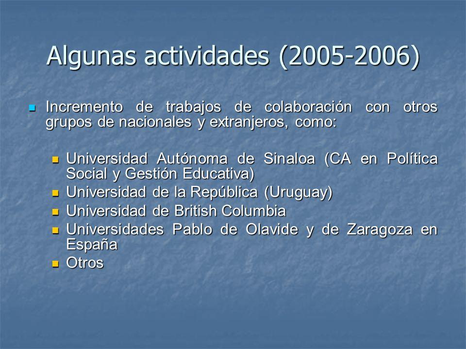 Algunas actividades (2005-2006) Incremento de trabajos de colaboración con otros grupos de nacionales y extranjeros, como: Incremento de trabajos de c