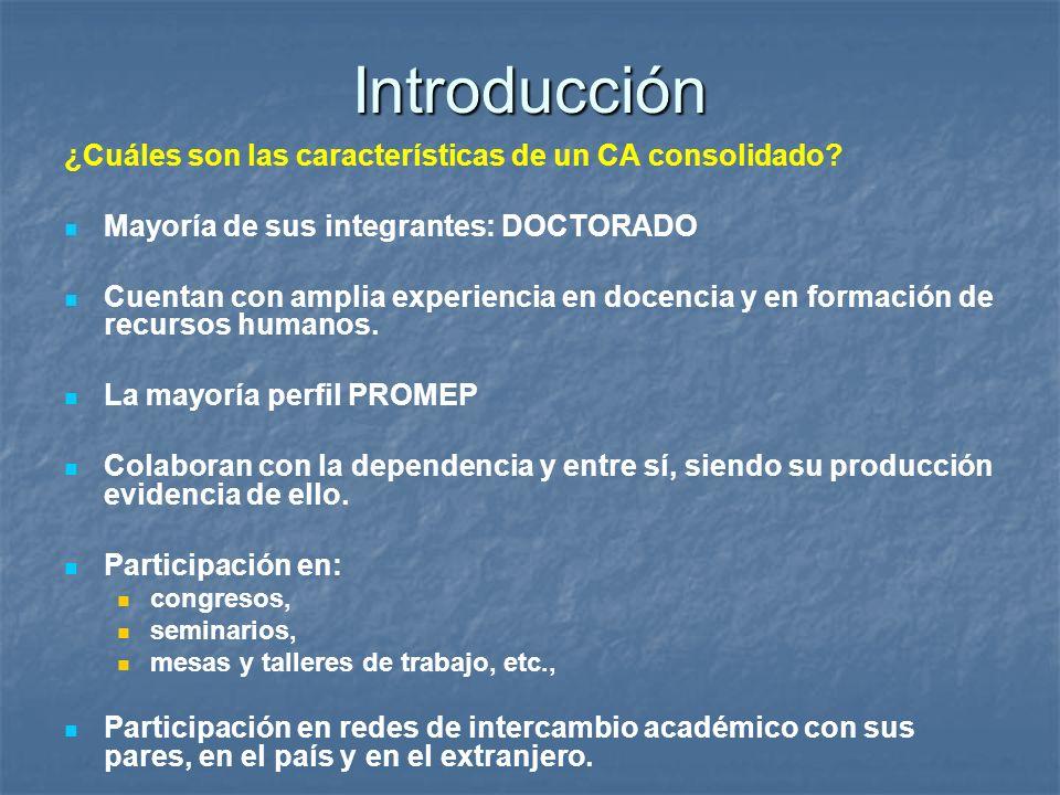 Introducción ¿Cuáles son las características de un CA consolidado? Mayoría de sus integrantes: DOCTORADO Cuentan con amplia experiencia en docencia y