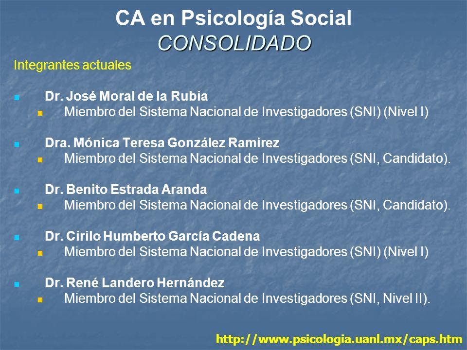 CONSOLIDADO CA en Psicología Social CONSOLIDADO Integrantes actuales Dr. José Moral de la Rubia Miembro del Sistema Nacional de Investigadores (SNI) (