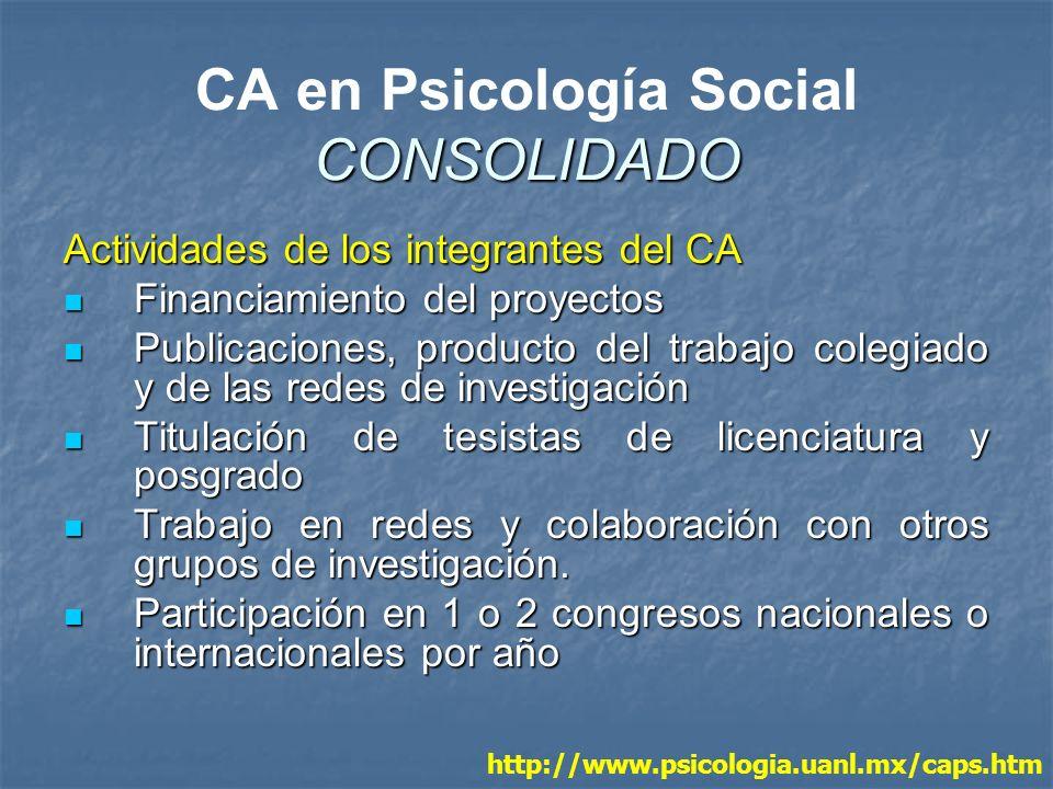 CONSOLIDADO CA en Psicología Social CONSOLIDADO Actividades de los integrantes del CA Financiamiento del proyectos Financiamiento del proyectos Public