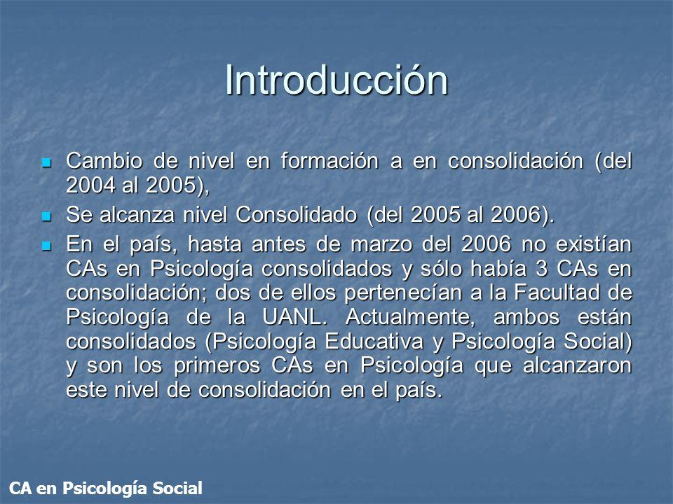 Introducción Cambio de nivel en formación a en consolidación (del 2004 al 2005), Cambio de nivel en formación a en consolidación (del 2004 al 2005), S
