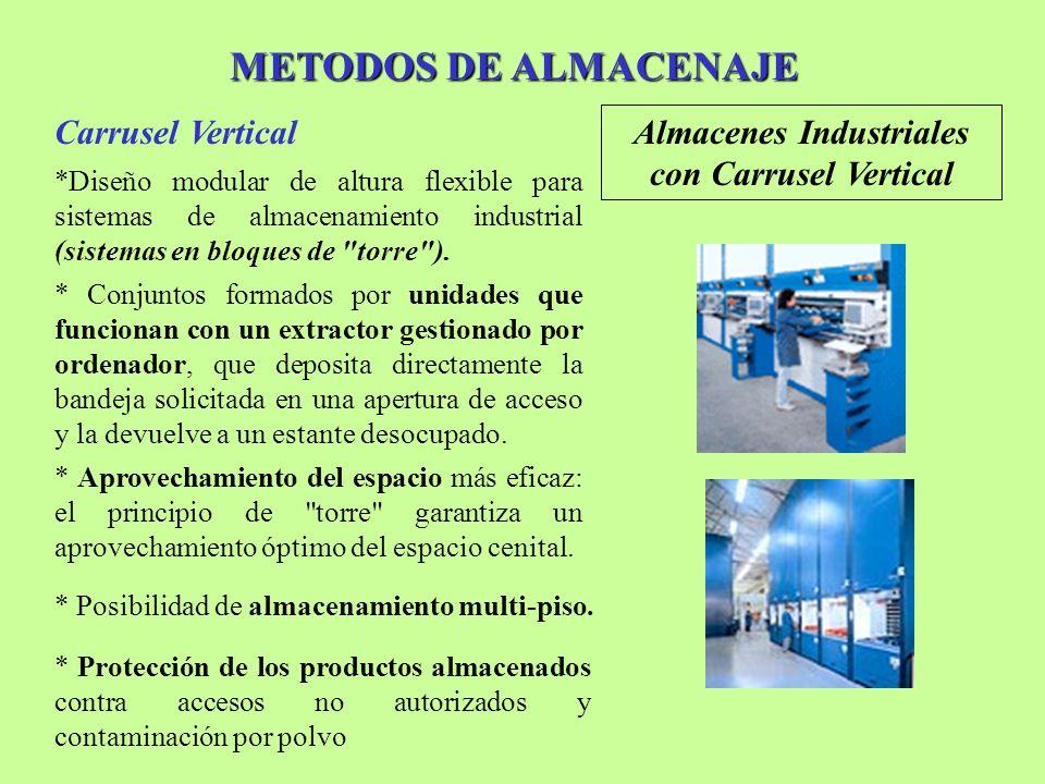 METODOS DE ALMACENAJE Carrusel Vertical Almacenes Industriales con Carrusel Vertical *Diseño modular de altura flexible para sistemas de almacenamient