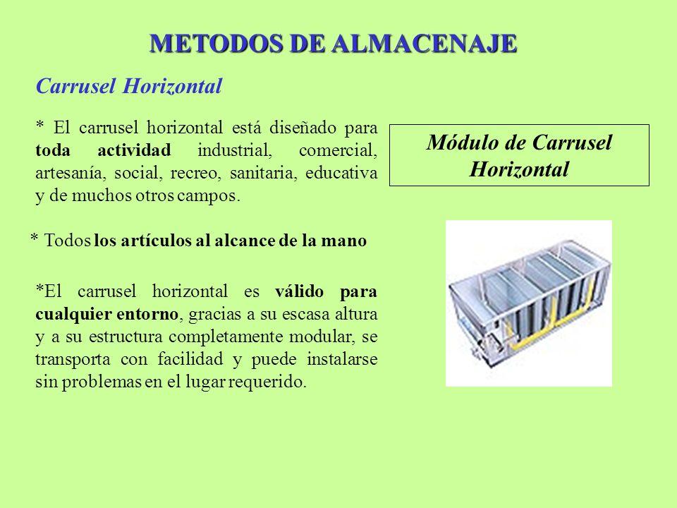 METODOS DE ALMACENAJE Carrusel Horizontal Módulo de Carrusel Horizontal * El carrusel horizontal está diseñado para toda actividad industrial, comerci