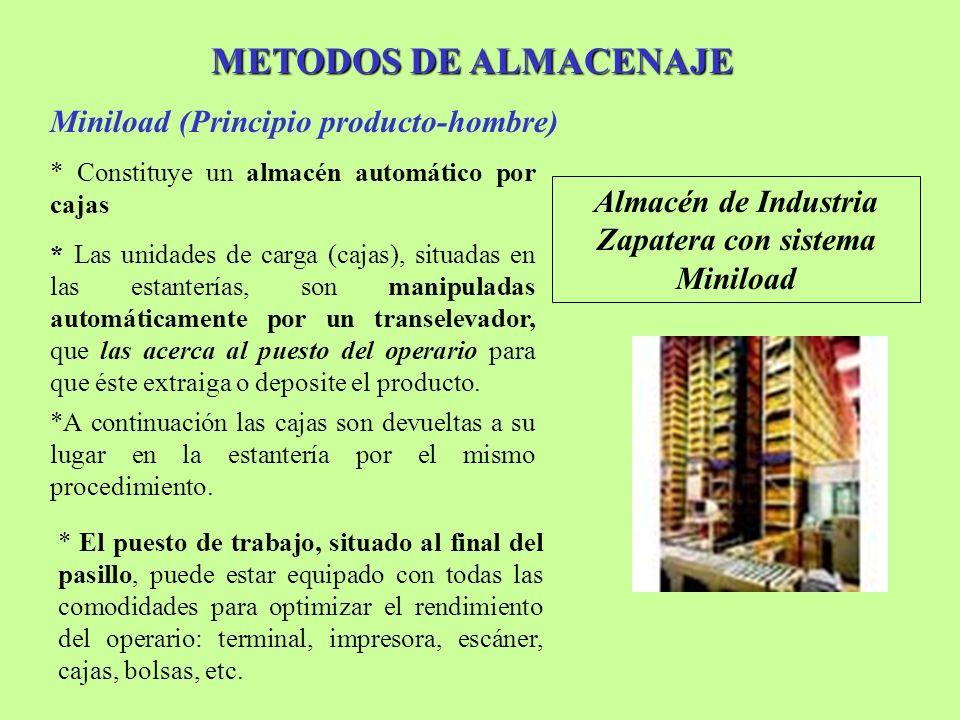 METODOS DE ALMACENAJE Miniload (Principio producto-hombre) Almacén de Industria Zapatera con sistema Miniload * Constituye un almacén automático por c