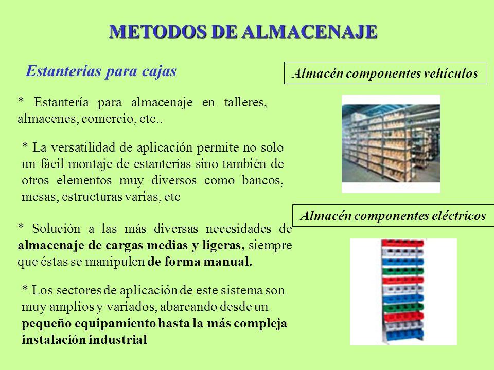 METODOS DE ALMACENAJE Estanterías picking * Diseñada para aquellos almacenes donde la mercancía se deposita y retira manualmente de las estanterías.