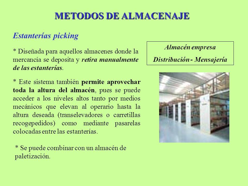METODOS DE ALMACENAJE Estanterías picking dinámicas * La mercancía se almacena sobre plataformas de roldanas o rodillos, diseñados en plano inclinado de modo que aquella se desplaza por gravedad.