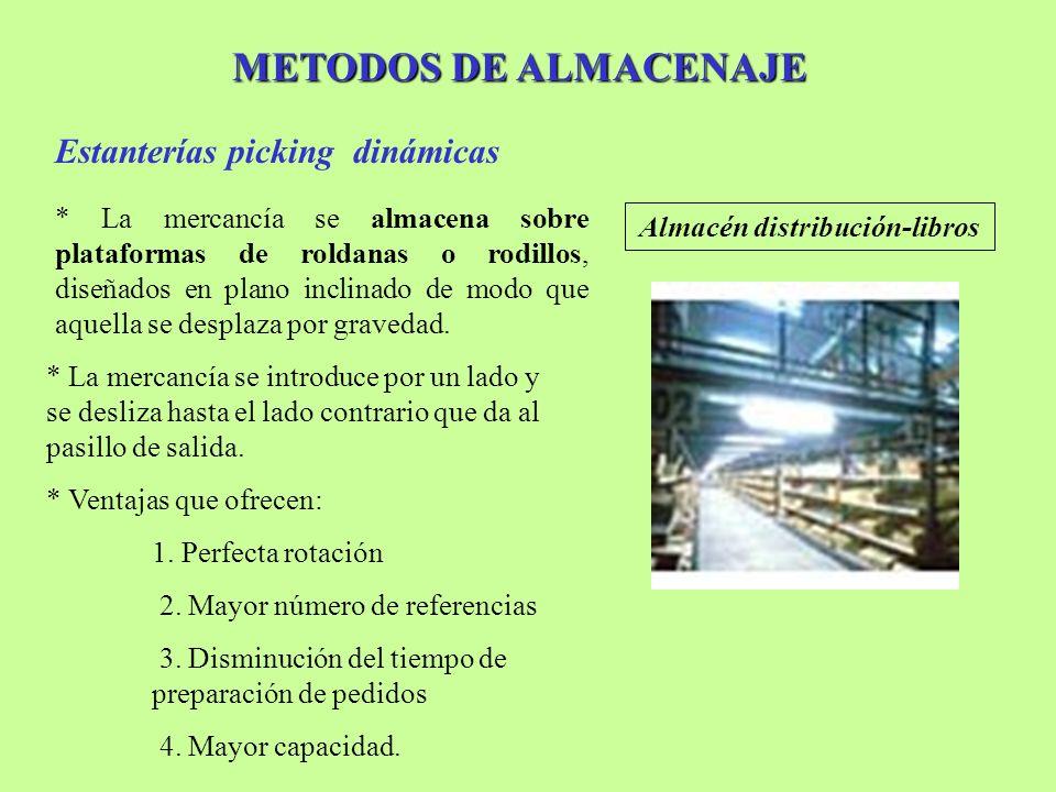 METODOS DE ALMACENAJE Estanterías picking dinámicas * La mercancía se almacena sobre plataformas de roldanas o rodillos, diseñados en plano inclinado