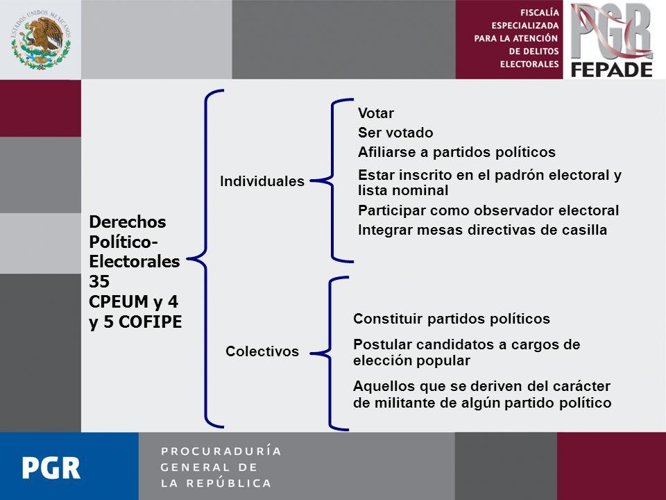 Funciones de la FEPADE Prevención, investigación y persecución de los delitos electorales Artículos 17 y 18 de la Ley Orgánica de la PGR Competencia de la FEPADE Conocerá de los delitos electorales federales.