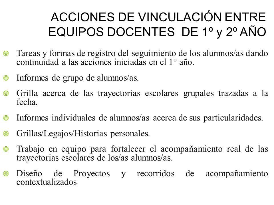 ACCIONES DE VINCULACIÓN ENTRE EQUIPOS DOCENTES DE 1º y 2º AÑO
