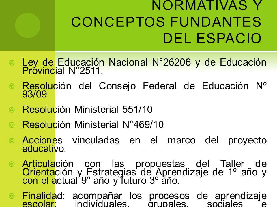 Ley de Educación Nacional N°26206 y de Educación Provincial N°2511. Resolución del Consejo Federal de Educación Nº 93/09 Resolución Ministerial 551/10