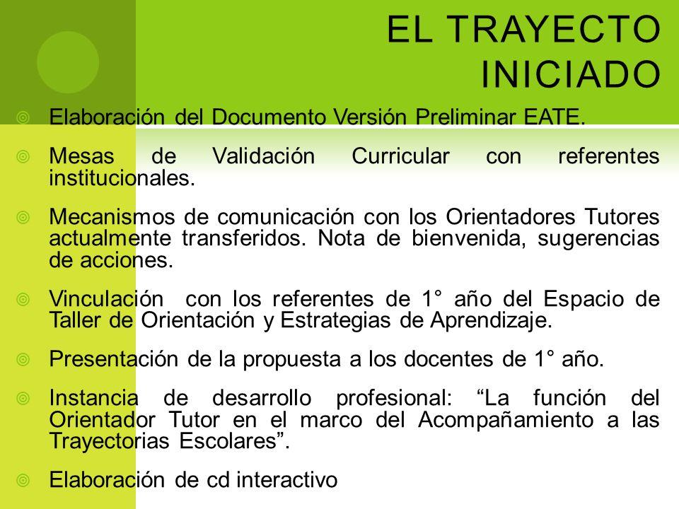 Elaboración del Documento Versión Preliminar EATE. Mesas de Validación Curricular con referentes institucionales. Mecanismos de comunicación con los O