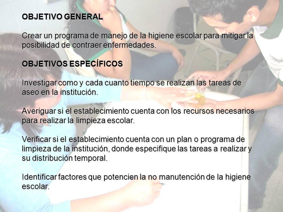 OBJETIVO GENERAL Crear un programa de manejo de la higiene escolar para mitigar la posibilidad de contraer enfermedades. OBJETIVOS ESPECÍFICOS Investi
