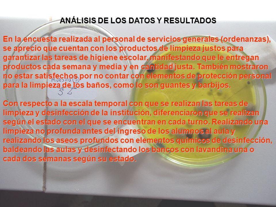 ANÁLISIS DE LOS DATOS Y RESULTADOS En la encuesta realizada al personal de servicios generales (ordenanzas), se aprecio que cuentan con los productos