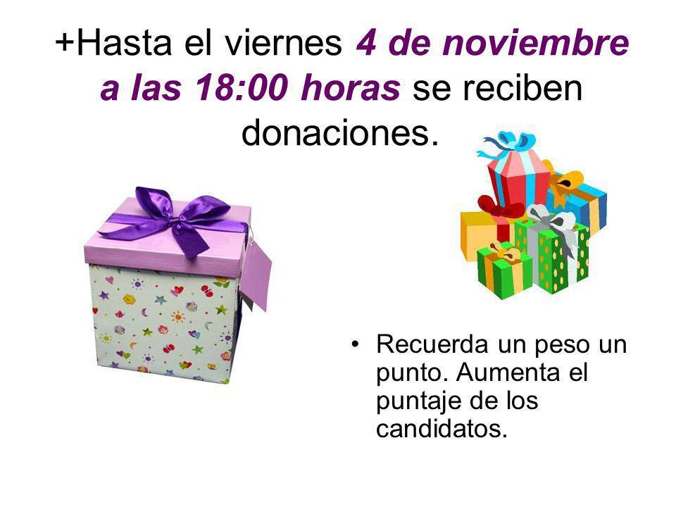 +Hasta el viernes 4 de noviembre a las 18:00 horas se reciben donaciones. Recuerda un peso un punto. Aumenta el puntaje de los candidatos.