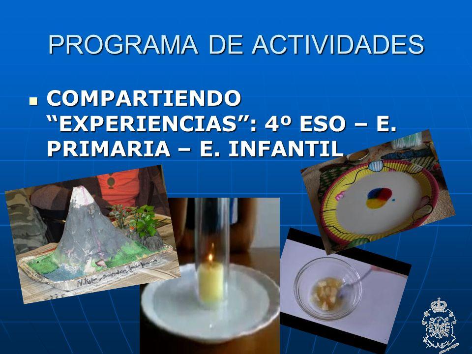 PROGRAMA DE ACTIVIDADES COMPARTIENDO EXPERIENCIAS: 4º ESO – E.