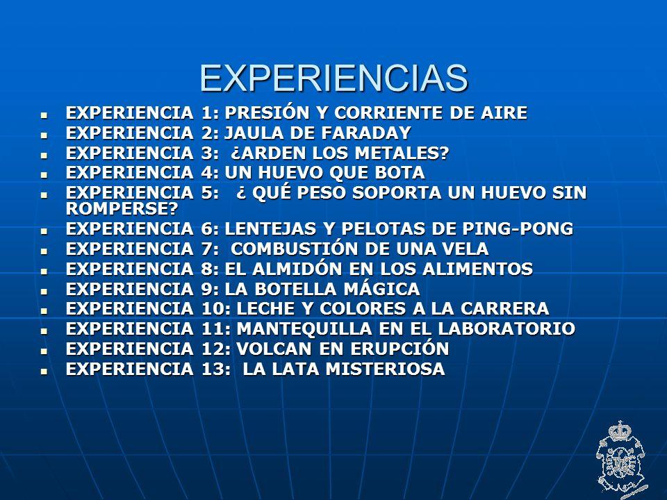 EXPERIENCIAS EXPERIENCIA 1: PRESIÓN Y CORRIENTE DE AIRE EXPERIENCIA 1: PRESIÓN Y CORRIENTE DE AIRE EXPERIENCIA 2: JAULA DE FARADAY EXPERIENCIA 2: JAULA DE FARADAY EXPERIENCIA 3: ¿ARDEN LOS METALES.